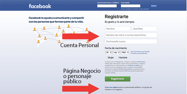 Como Crear Una Cuenta En Facebook